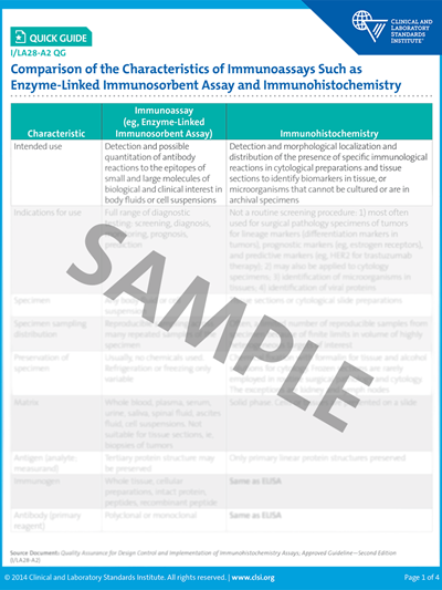 Comparison of the Characteristics of Immunoassays Such as Enzyme-Linked Immunosorbent Assay and Immunohistochemistry Quick Guide